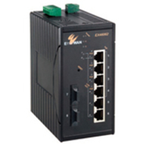 SMART WEB-MNGD ETHERNET SWITCH DIN RAIL OR PAN MNT