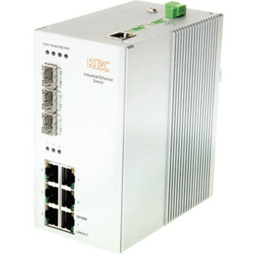 INDUSTRIAL MANAGED SWITCH