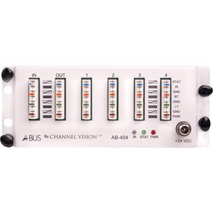 Abus Panel Distribution Module