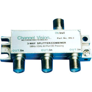 Channel Vision (HS3) Signal Splitters/Amplifiers