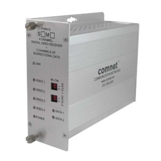 ComNet Video Transmitter/Data Transceiver (1310/1550 nm)